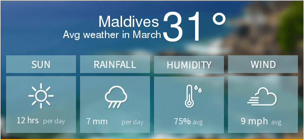 Maldives Weather in March